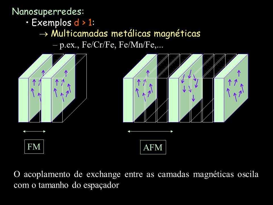 Nanosuperredes:Exemplos d > 1: Multicamadas metálicas magnéticas. – p.ex., Fe/Cr/Fe, Fe/Mn/Fe,... FM.