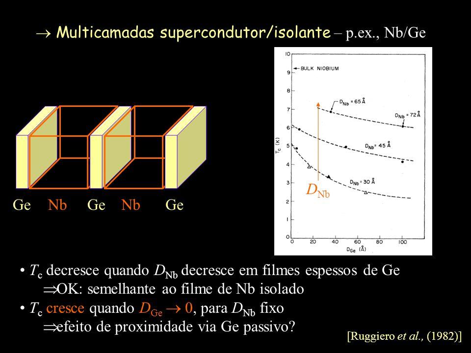  Multicamadas supercondutor/isolante – p.ex., Nb/Ge