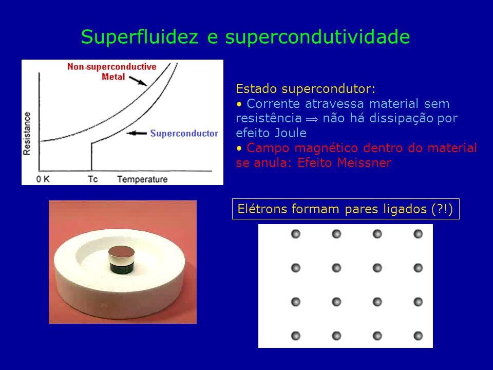 Superfluidez e supercondutividade