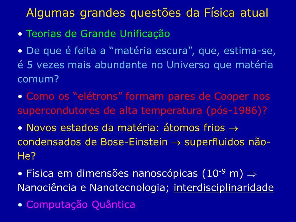 Algumas grandes questões da Física atual