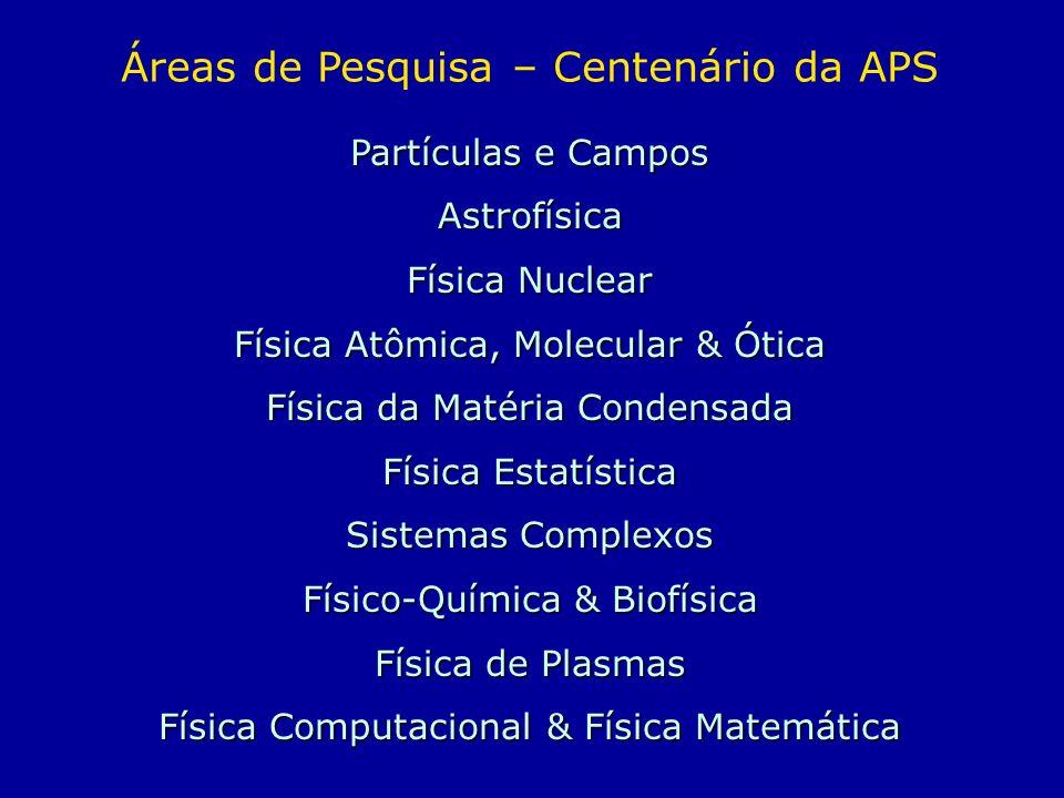 Áreas de Pesquisa – Centenário da APS