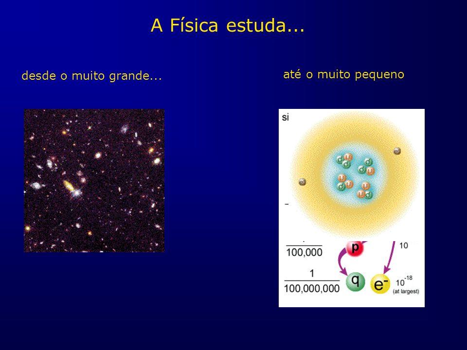 A Física estuda... desde o muito grande... até o muito pequeno
