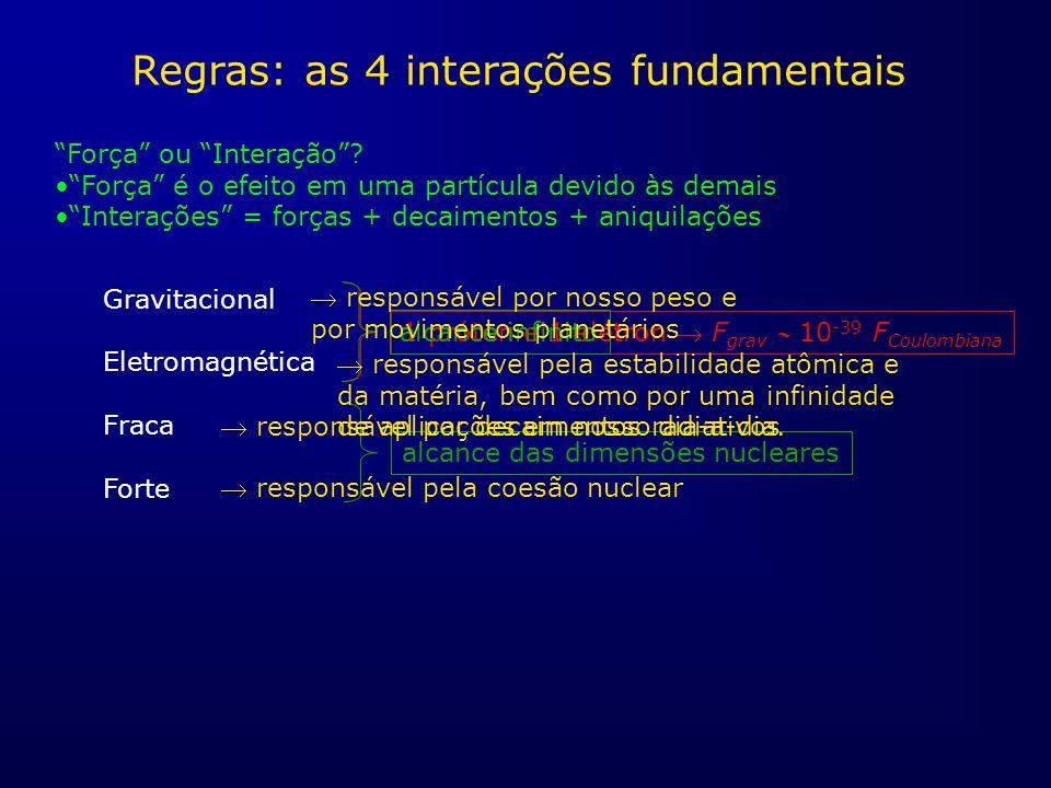 Regras: as 4 interações fundamentais