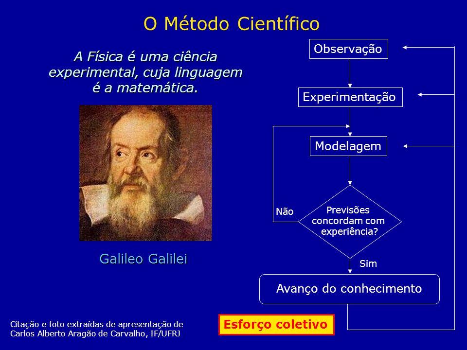 A Física é uma ciência experimental, cuja linguagem é a matemática.