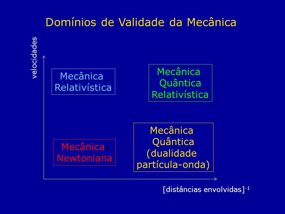 Domínios de Validade da Mecânica