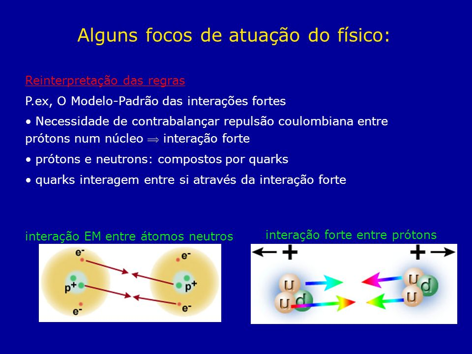Alguns focos de atuação do físico: