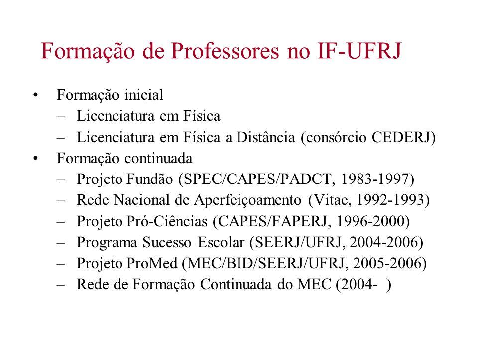 Formação de Professores no IF-UFRJ