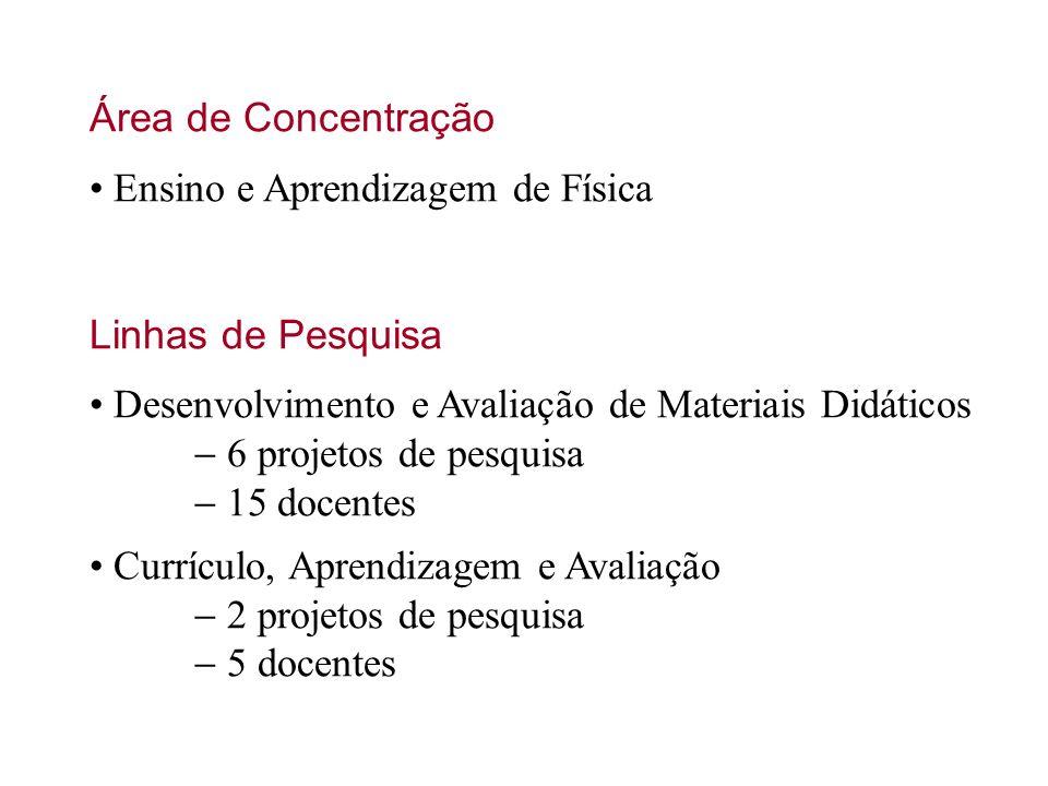 Área de Concentração Ensino e Aprendizagem de Física. Linhas de Pesquisa. Desenvolvimento e Avaliação de Materiais Didáticos.