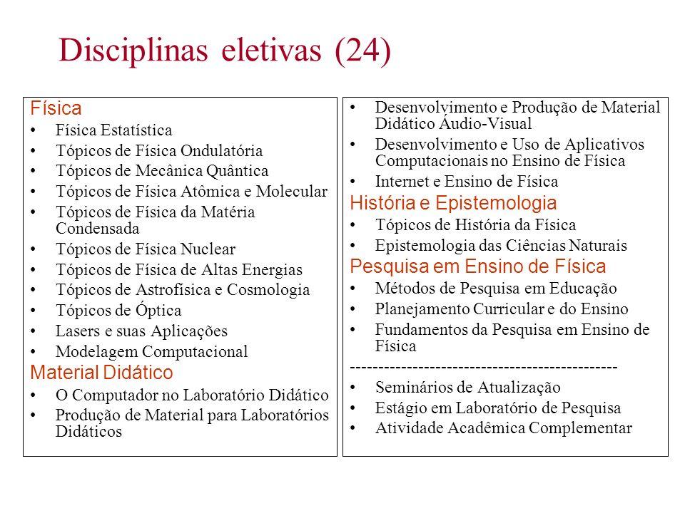 Disciplinas eletivas (24)