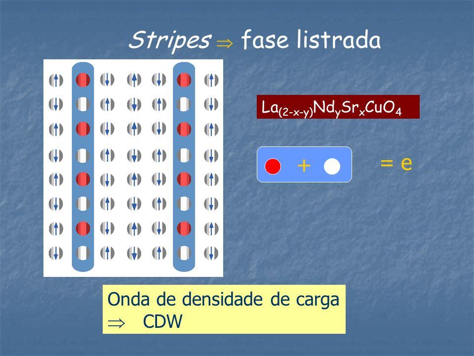Stripes  fase listrada