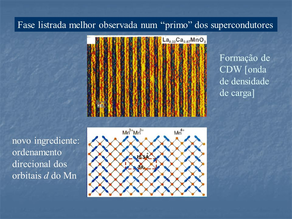Fase listrada melhor observada num primo dos supercondutores