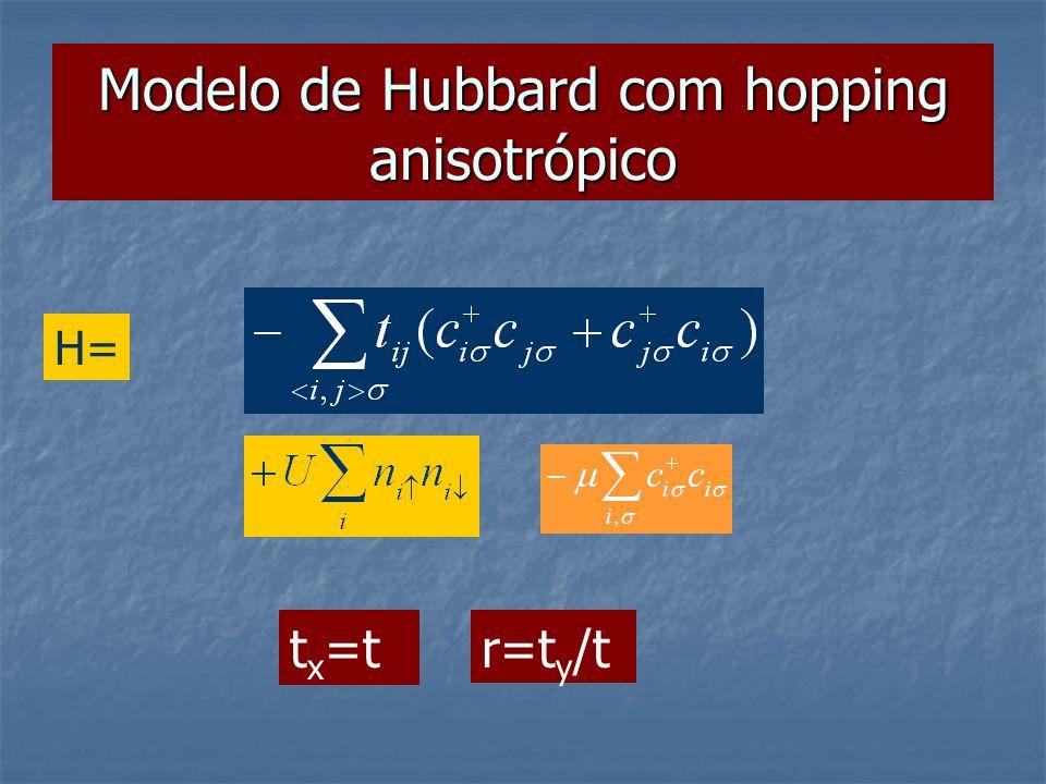 Modelo de Hubbard com hopping anisotrópico