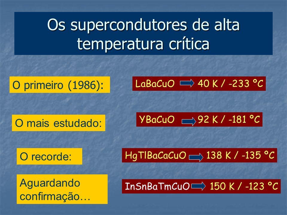 Os supercondutores de alta temperatura crítica