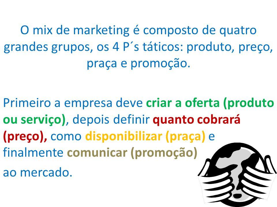 O mix de marketing é composto de quatro grandes grupos, os 4 P´s táticos: produto, preço, praça e promoção.