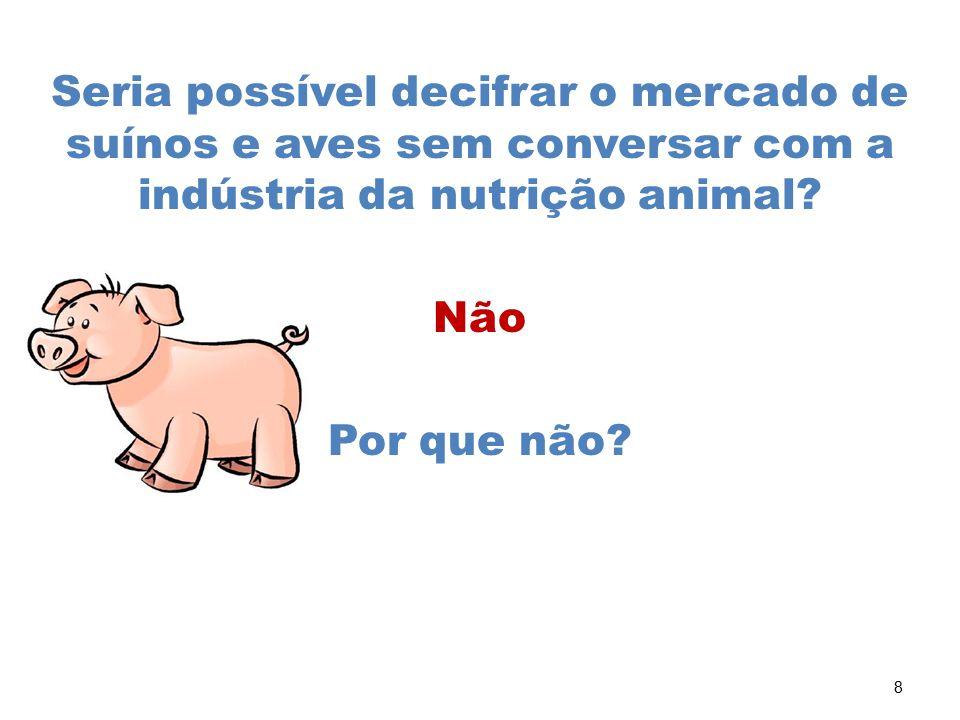 Seria possível decifrar o mercado de suínos e aves sem conversar com a indústria da nutrição animal