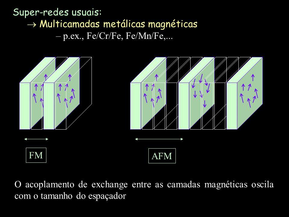 Super-redes usuais:  Multicamadas metálicas magnéticas. – p.ex., Fe/Cr/Fe, Fe/Mn/Fe,... FM. AFM.