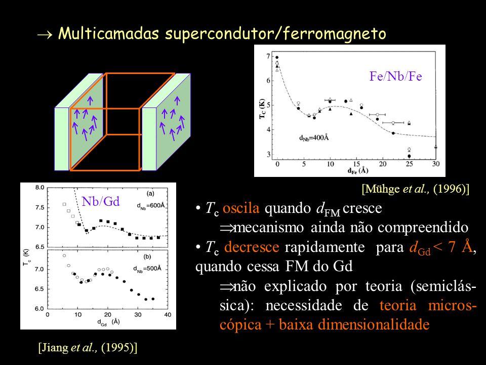 Multicamadas supercondutor/ferromagneto