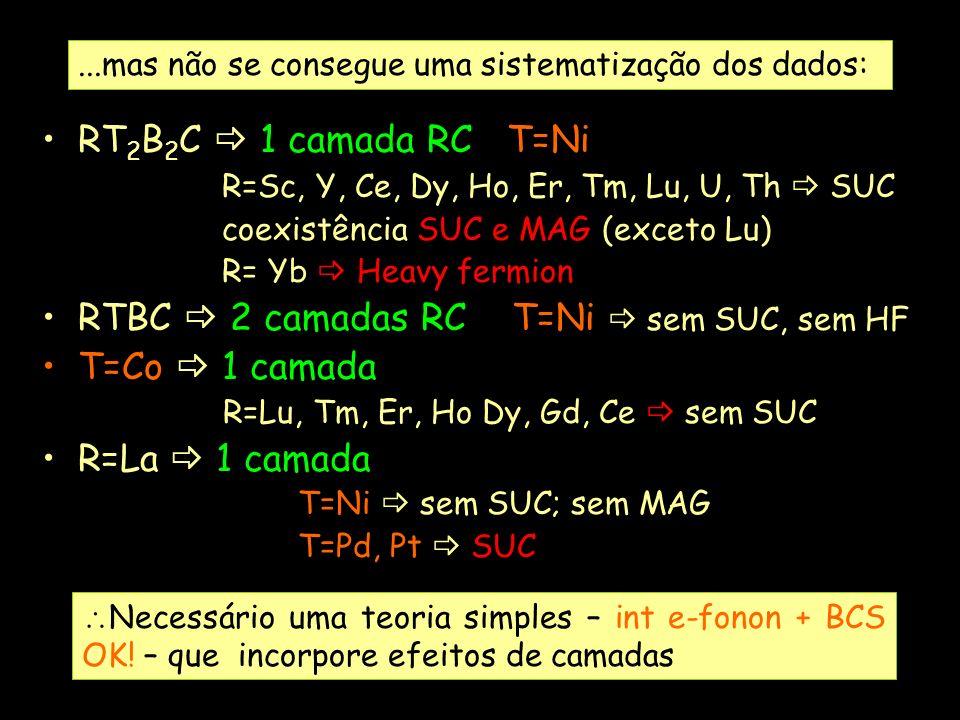 RTBC  2 camadas RC T=Ni  sem SUC, sem HF T=Co  1 camada