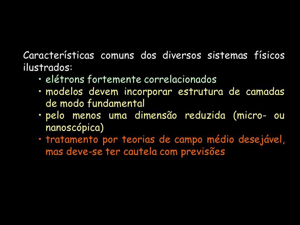 Características comuns dos diversos sistemas físicos ilustrados: