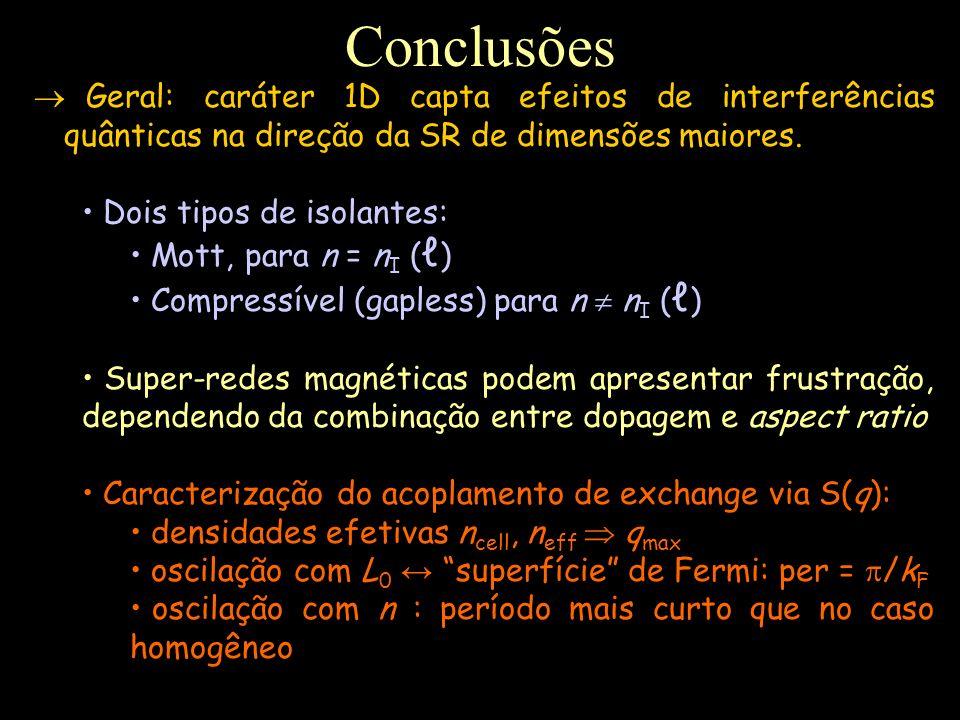 Conclusões Geral: caráter 1D capta efeitos de interferências quânticas na direção da SR de dimensões maiores.