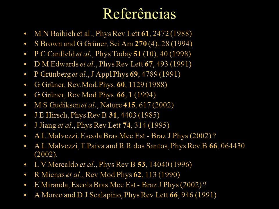Referências M N Baibich et al., Phys Rev Lett 61, 2472 (1988)