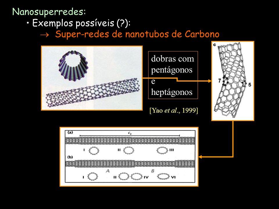 Exemplos possíveis ( ): Super-redes de nanotubos de Carbono