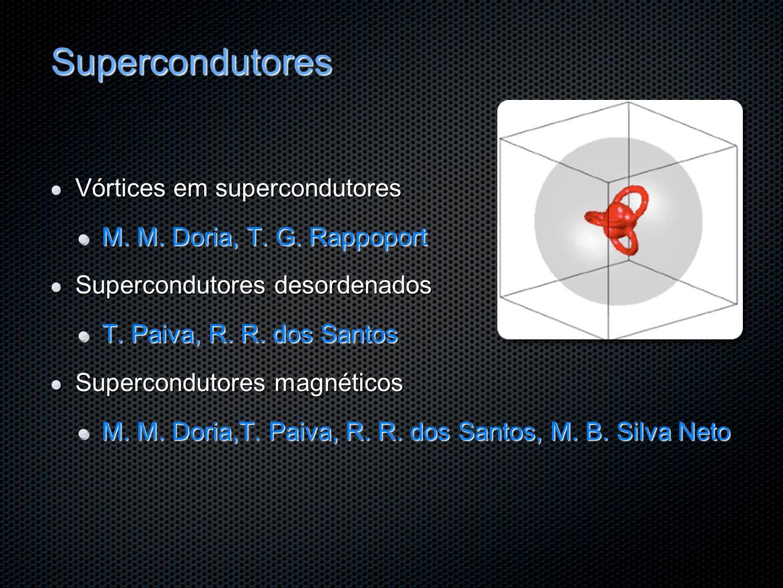 Supercondutores Vórtices em supercondutores