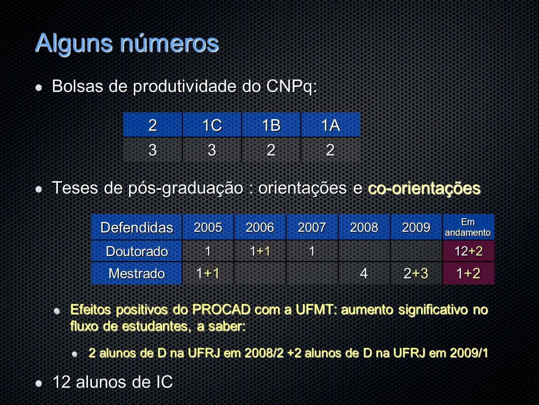 Alguns números Bolsas de produtividade do CNPq: