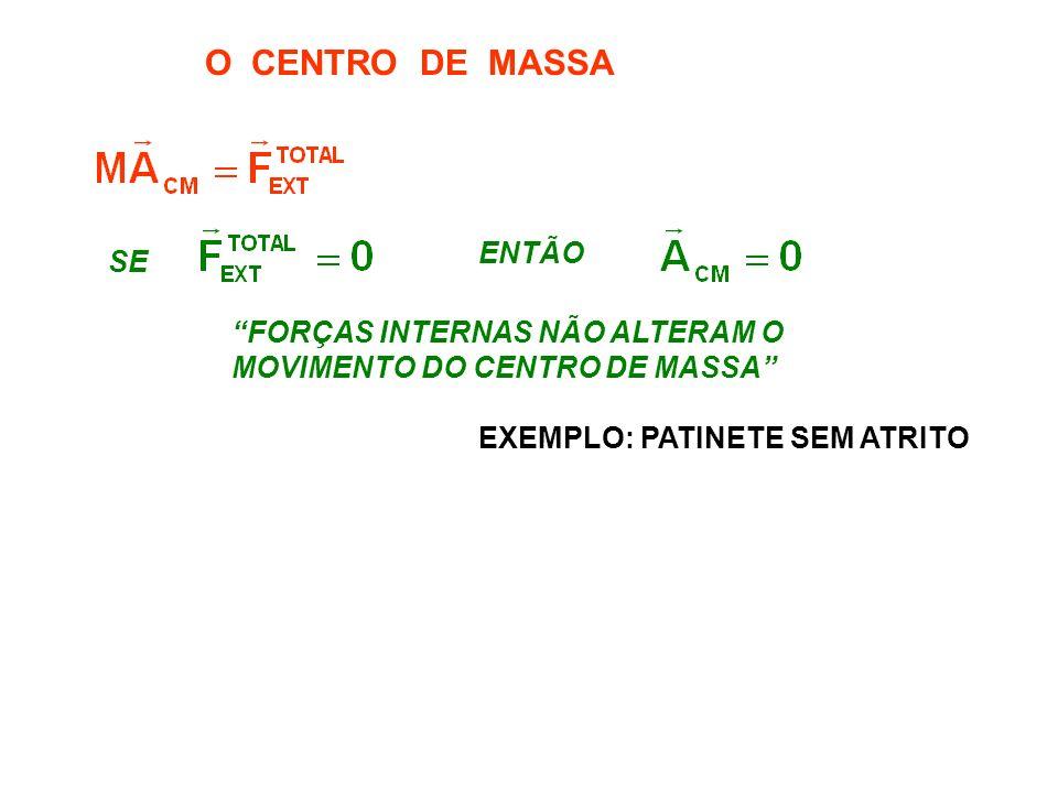 O CENTRO DE MASSA ENTÃO SE