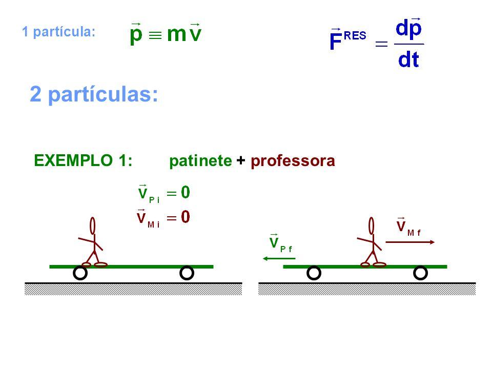 1 partícula: 2 partículas: EXEMPLO 1: patinete + professora