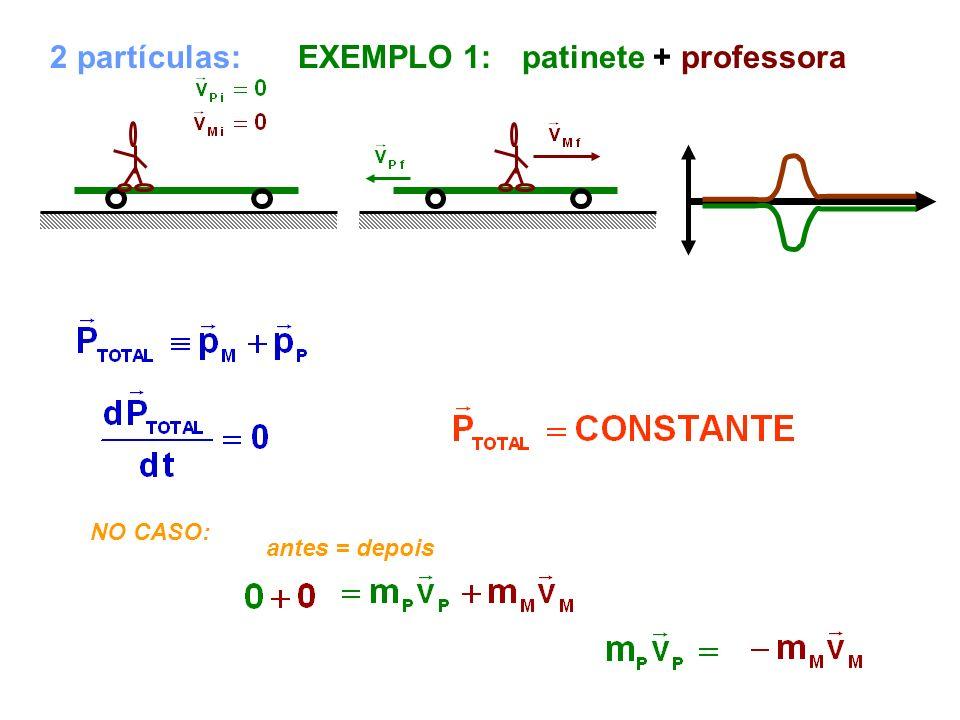 2 partículas: EXEMPLO 1: patinete + professora NO CASO: antes = depois