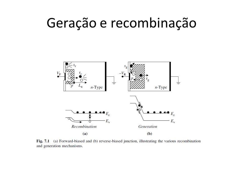 Geração e recombinação