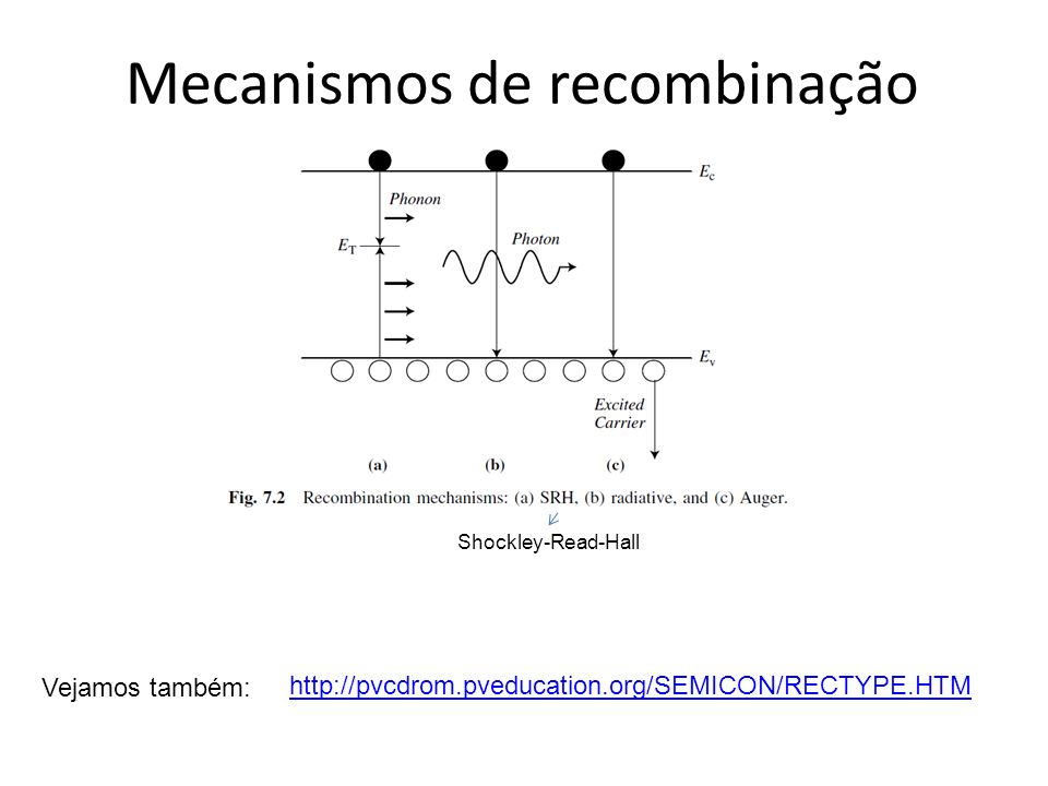 Mecanismos de recombinação