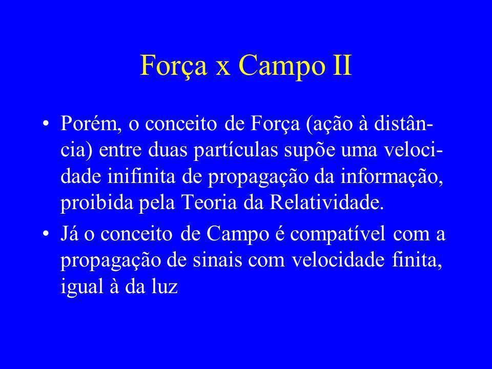 Força x Campo II