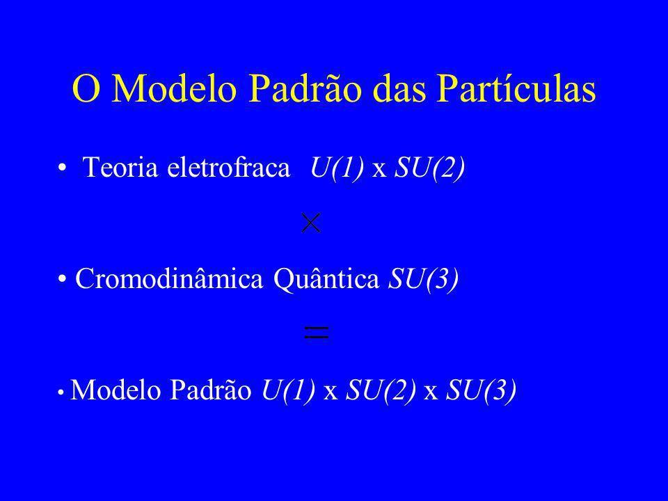 O Modelo Padrão das Partículas
