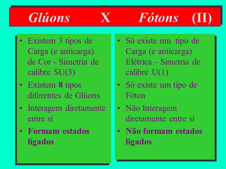 Glúons X Fótons (II) Existem 3 tipos de Carga (e anticarga) de Cor - Simetria de calibre SU(3)