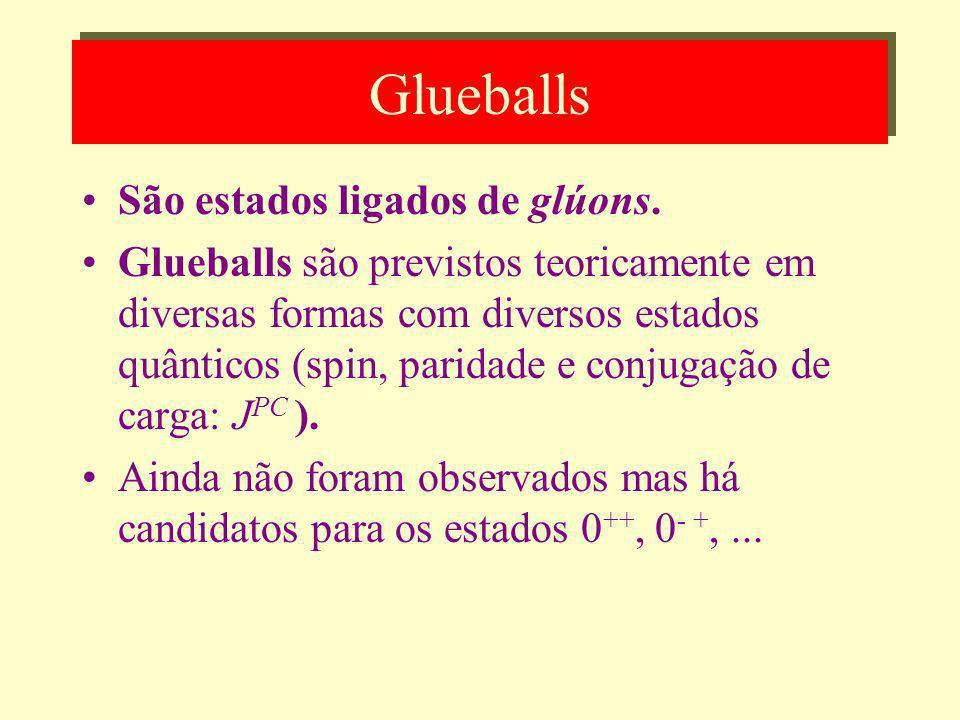 Glueballs São estados ligados de glúons.