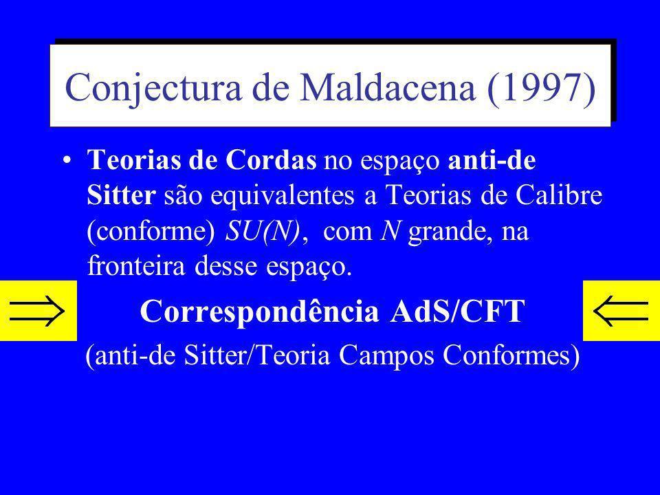 Conjectura de Maldacena (1997)