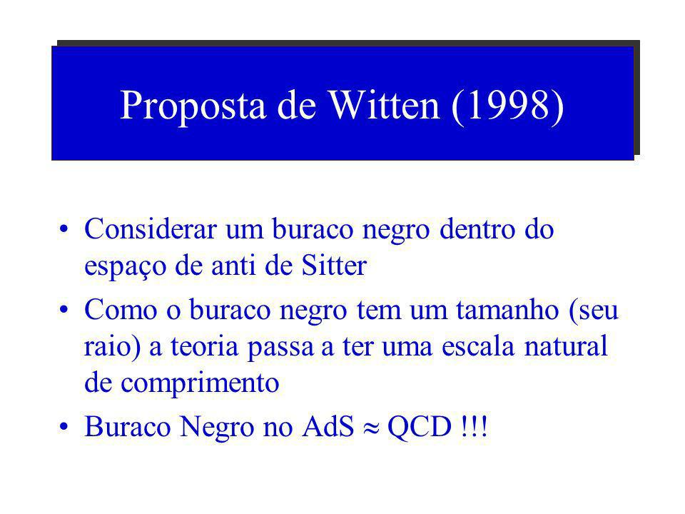 Proposta de Witten (1998) Considerar um buraco negro dentro do espaço de anti de Sitter.