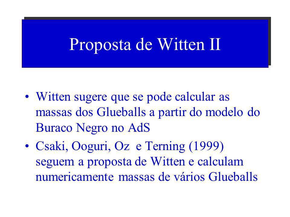 Proposta de Witten II Witten sugere que se pode calcular as massas dos Glueballs a partir do modelo do Buraco Negro no AdS.
