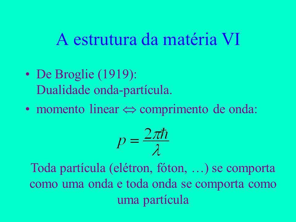 A estrutura da matéria VI