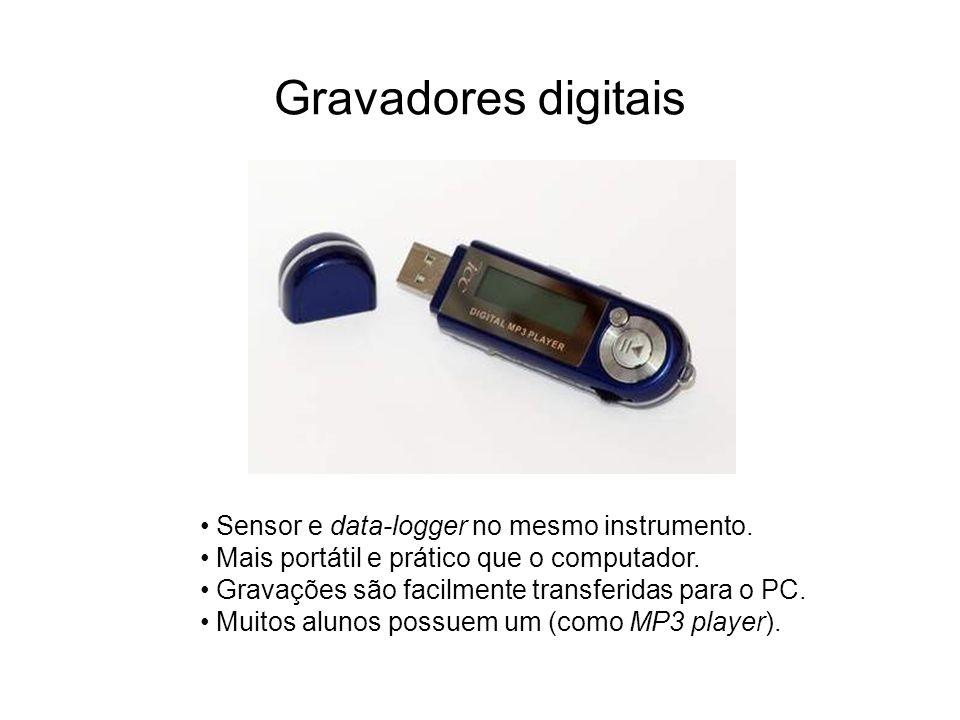 Gravadores digitais Sensor e data-logger no mesmo instrumento.