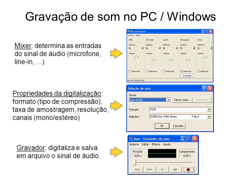 Gravação de som no PC / Windows