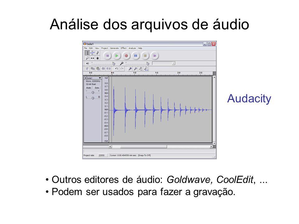 Análise dos arquivos de áudio