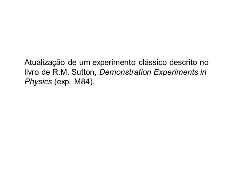 Atualização de um experimento clássico descrito no livro de R. M
