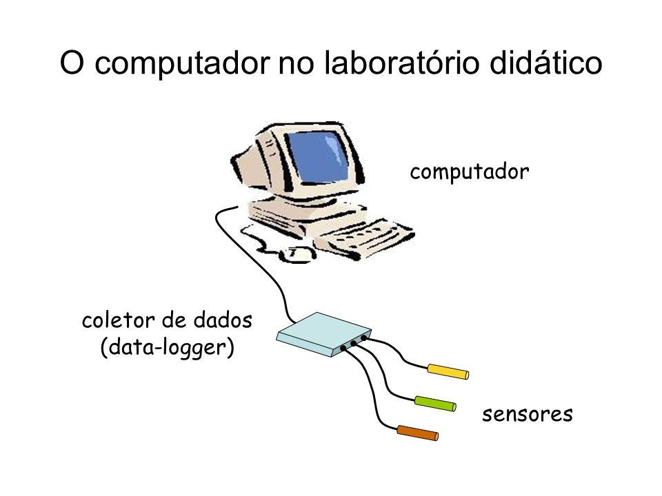 O computador no laboratório didático