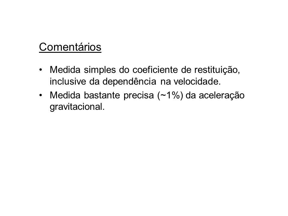Comentários Medida simples do coeficiente de restituição, inclusive da dependência na velocidade.