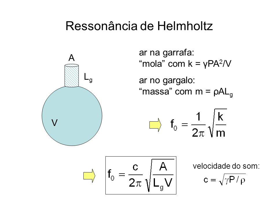 Ressonância de Helmholtz