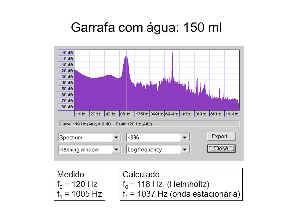 Garrafa com água: 150 ml Medido: f0 = 120 Hz f1 = 1005 Hz Calculado: