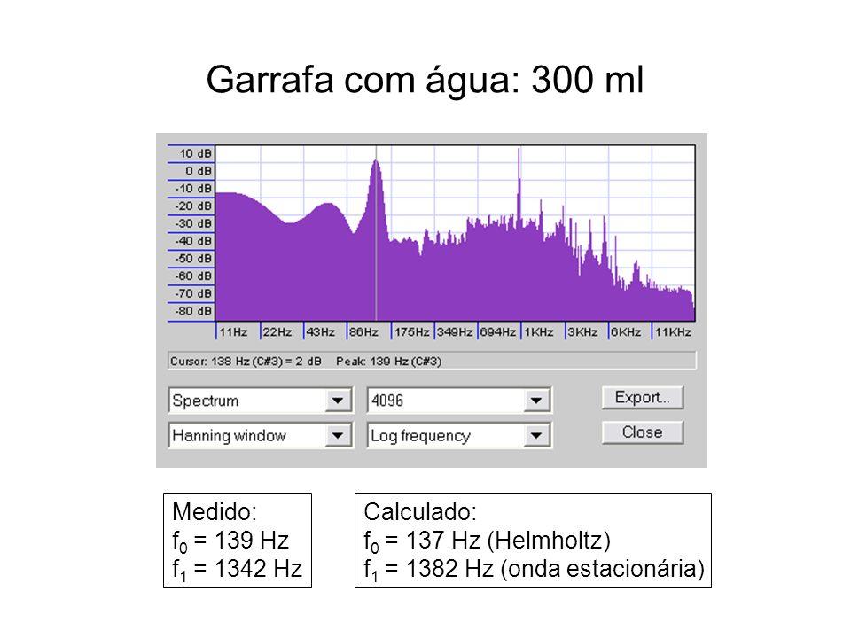 Garrafa com água: 300 ml Medido: f0 = 139 Hz f1 = 1342 Hz Calculado: